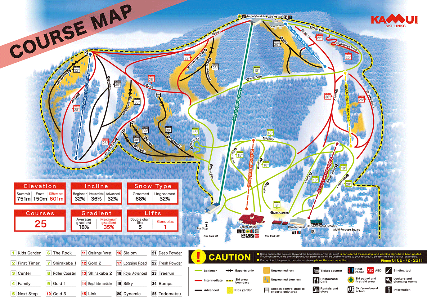 KAMUI SKI LINKS COURSE MAP